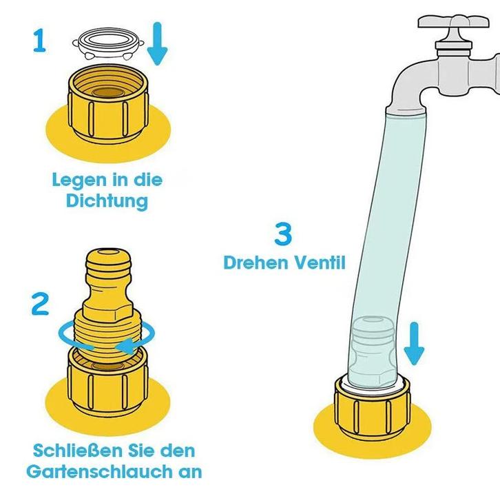 Aufblasbarer Regenbogen Wassersprinkler Spielzeug Wasser Sommer Garten Pool Wasserspielzeug Schweiz Garten & Handwerk 3