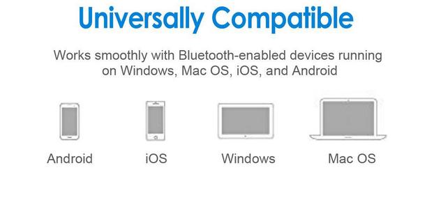 Universal Bluetooth 3.0 Tastatur Keyboard Batteriebetrieben Weiss Tablet Handy Computer QWERTZ iPad iOS Android Sonstige 3